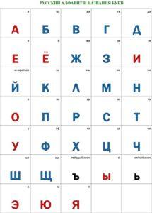 Rusky Jazyk Zs Emila Zatopka Zlin