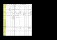Tabulka kontrolních záznamů ZŠ Emila Zátopka Zlín